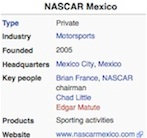 NASCAR Mexico / Headline Surfer
