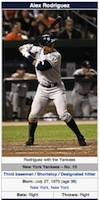 Alex Rodriguez suspended from baseball for 162 games / Headline Surfer®