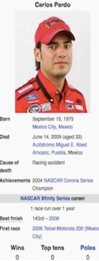 Carlos Pardo, racer killed in crash in native Mexico in 1991 / Headline Surfer