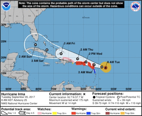 Hurricane Irma's tracking to Florida / Headline Surfer