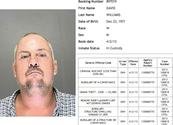 Deltona resident David Williams jail mug info / Headline Surfer