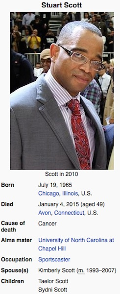 Wikipedia snapshot of ESPN anchor Stuart Scott / Headline Surfer®