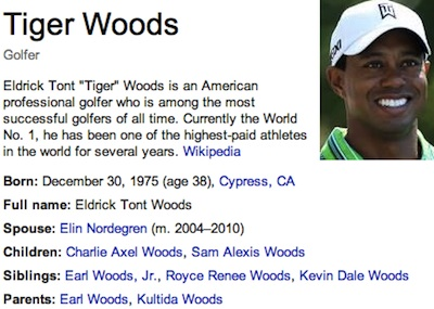 Tiger Woods snapshot / Headline Surfer®