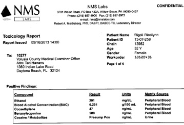 Toxicology report on crash fatality victim R. Rigoli shows alcohol/cocaine / Headline Surfer