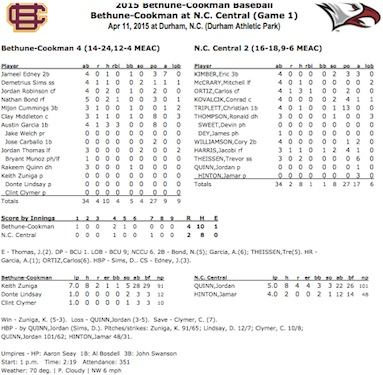 Bethune-Cookman game 1 boxscore / Hedline Surfer®