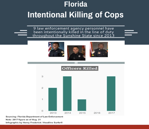 Nine Florida cops killed by suspects in the last five years / Headline Surfer