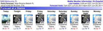 New Smyrna Beach weather forecast